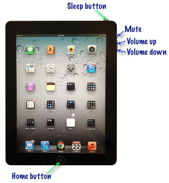 Boutons de veille / réveil et d'accueil de l'iPad