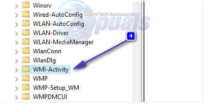 Fix: WMI Provider Host (WmiPrvSE exe) High CPU Usage On