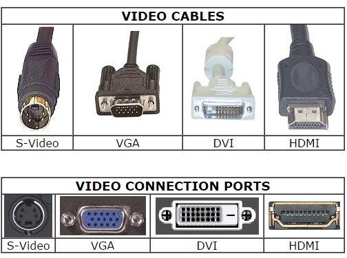 laptop to tv (vga)