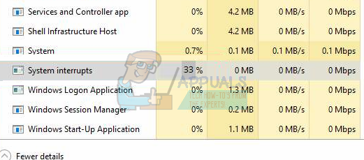 Fix: System Interrupts High CPU Usage - Appuals com