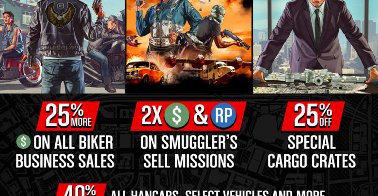 Photo of GTA Online Guest List members receive free $100,000, double GTA$ & RP on Smuggler's Sell Missions