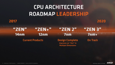 Photo of AMD Zen3 Architecture Will Be Used For Consumer Products As Well As Server