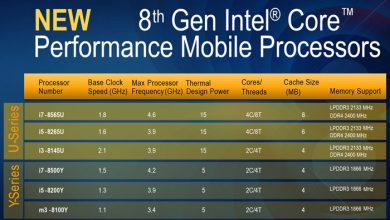 Photo of Intel 8th-Gen CPU Lineup Gets U and Y Series Core Processors For Faster Wifi, Increased Battery Life