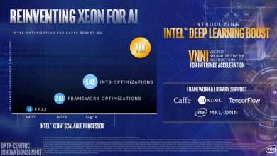 Intel Cascade Lake Xeon CPUs