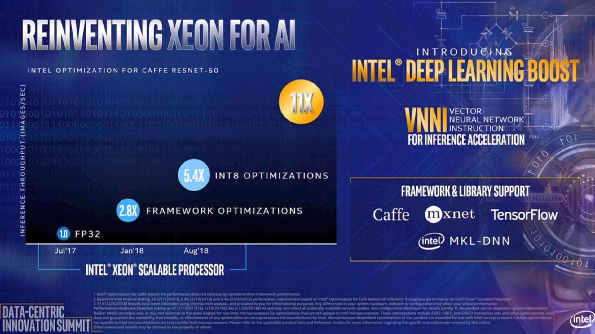 Intel Cascade Lake Xeon CPUs