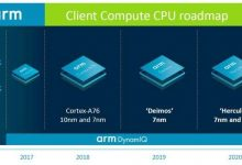ARM Roadmap