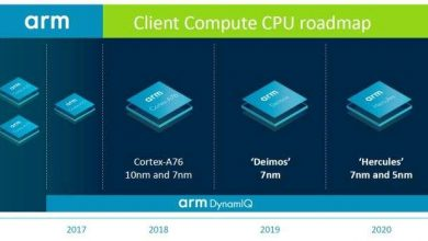 Photo of ARM Roadmap 2018-20 Shows How It Is Going To Take On Intel