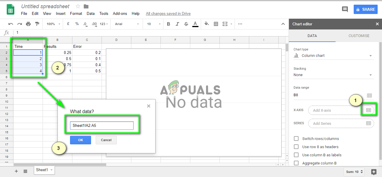 Einfügen der X-Achse in Google Sheets