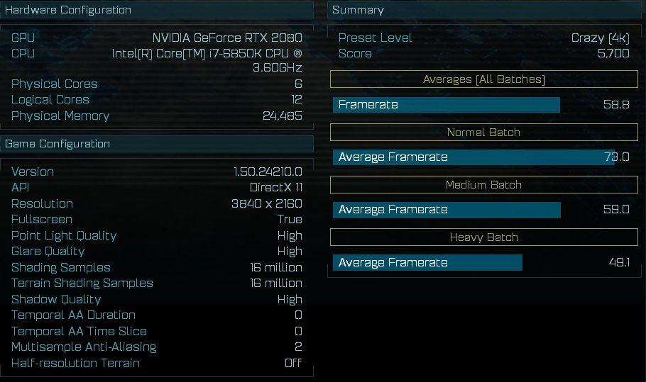 i7-6850K