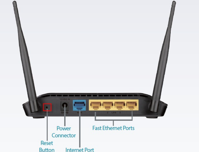 Hard-resetting the network by pressing the router button