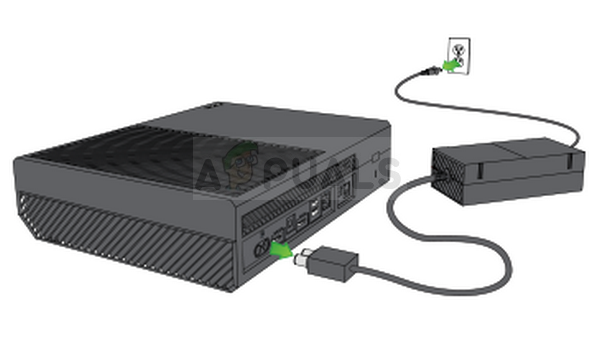 Unplugging the Xbox One