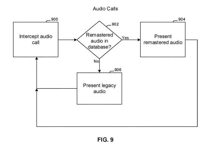 Sony Audio Calls