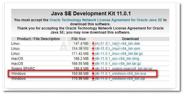 Herunterladen des Java Development Kit