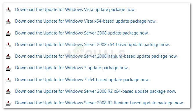 Herunterladen des Parsing-Windows-Updates