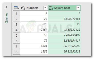 Конечный результат запроса POWER с квадратным корнем