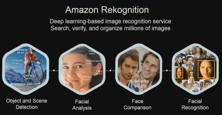 Photo of Lawmakers Question Amazon's Facial Recognition's Credibility On Racial Grounds