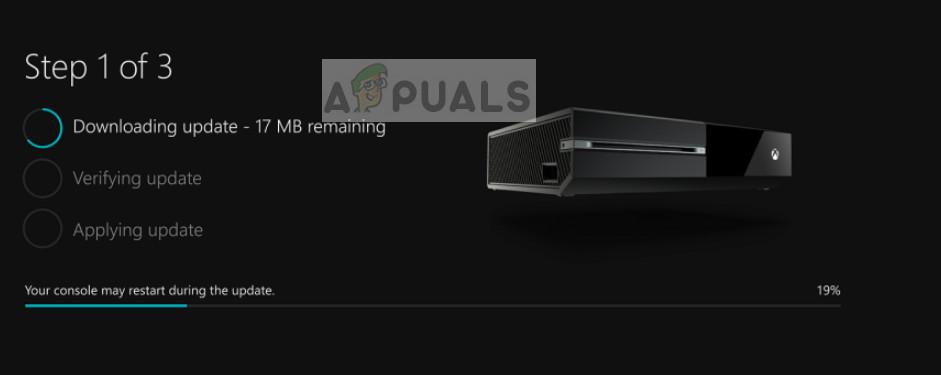 Installing system updates -Xbox One