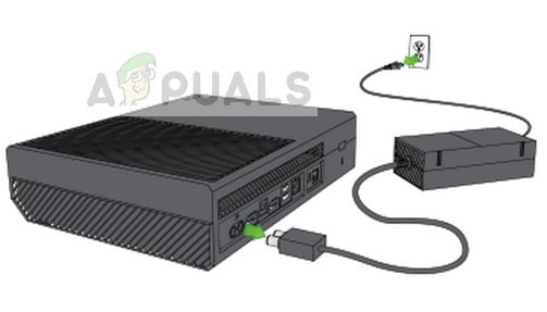 Power cycling Xbox consoles