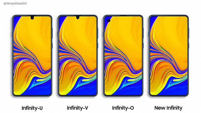 Upcoming Display Types From Samsung
