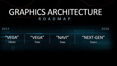 "Photo of Navi 23 Might Be Based On AMD's 2nd Generation RDNA Architecture, Internally Known As ""NVIDIA Killer"""