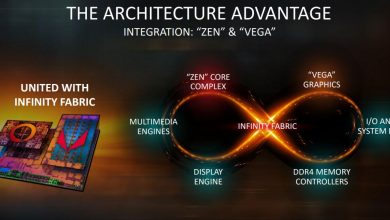 Photo of AMD Ryzen 3000 APUs Based on 12nm Zen+ Architechture Leaked On ChipHell