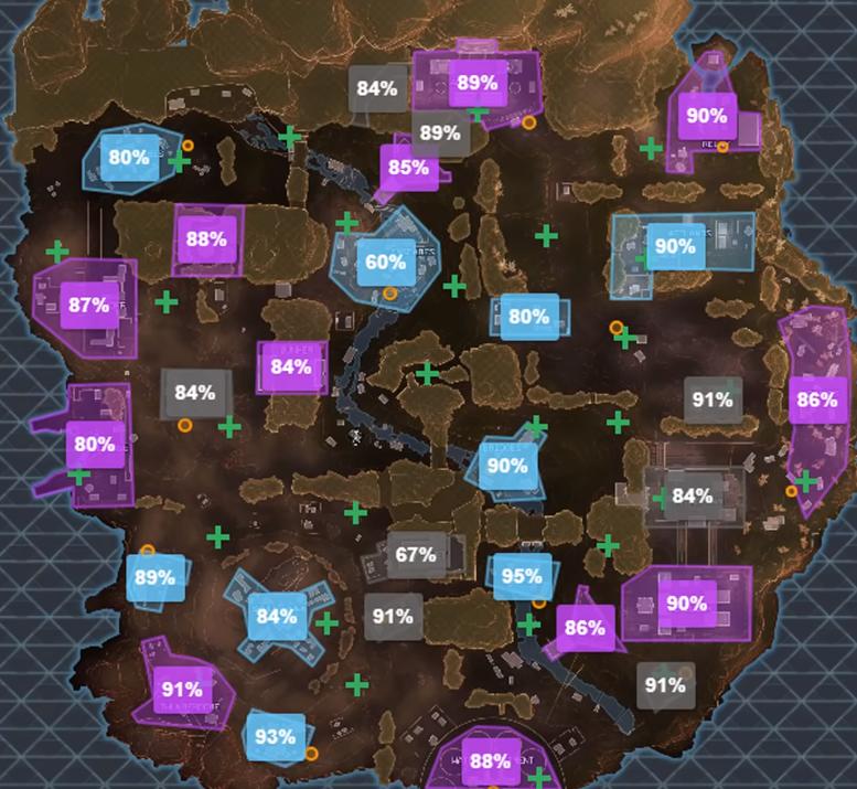 Loot Tier Zones