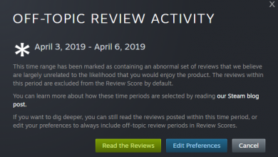 Off-Topic Review Activity