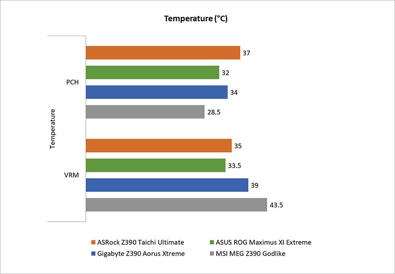 Motherboards: Asus vs MSI - Appuals com
