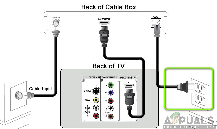 How To Program Spectrum Remote To Tv