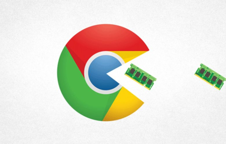 Chrome Hogging Ram