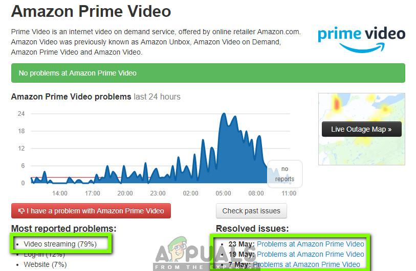 Checking Amazon Prime Video Status