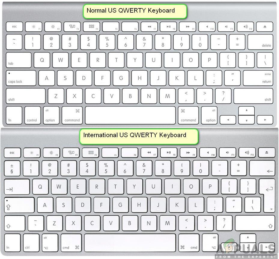 International vs Normal Keyboard