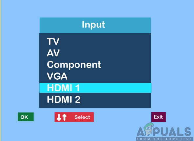 Selecting the HDMI Input channel