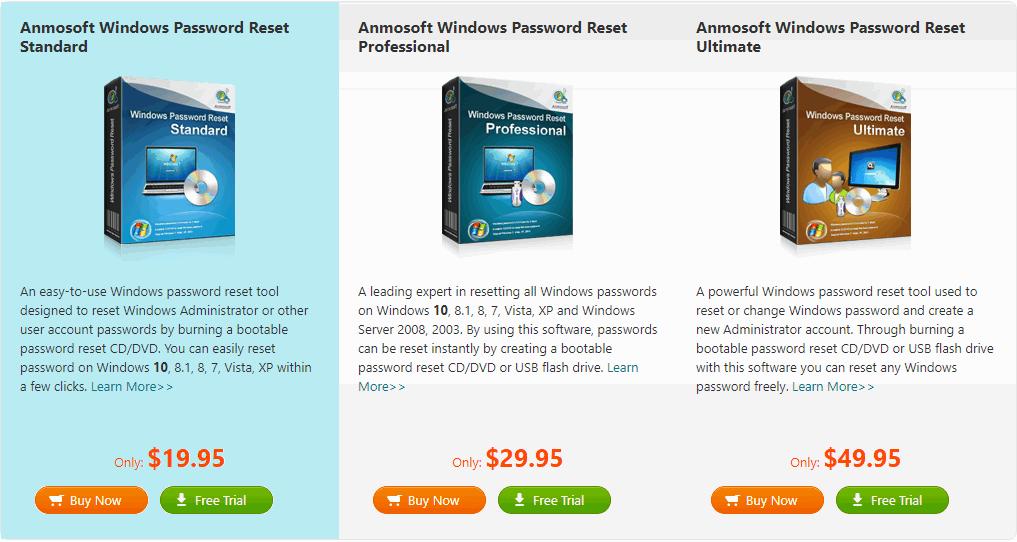 5 Best Password Reset Tools for Windows 10 - Appuals com