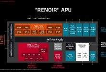Photo of AMD 7nm Renoir Ryzen 9 Laptops Outperform Intel-Based Portable Computers?