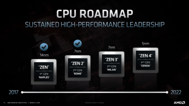 Photo of AMD Ryzen 3000XT 'Matisse Refresh' Series Geekbench Single-Core And Multi-Core Scores Show Sustained Performance Boost Over Prevalent CPUs