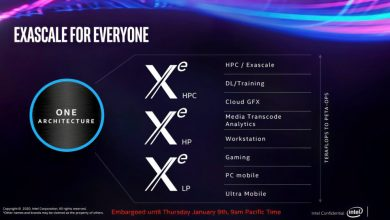 Photo of Intel Xe HP MCM GPU Teased With Massive Die Size Indicating Powerful Exascale Computing Capabilities For Commercial Operations?