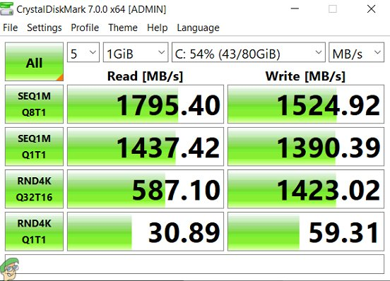 Honor MagicBook 14 Benchmarks