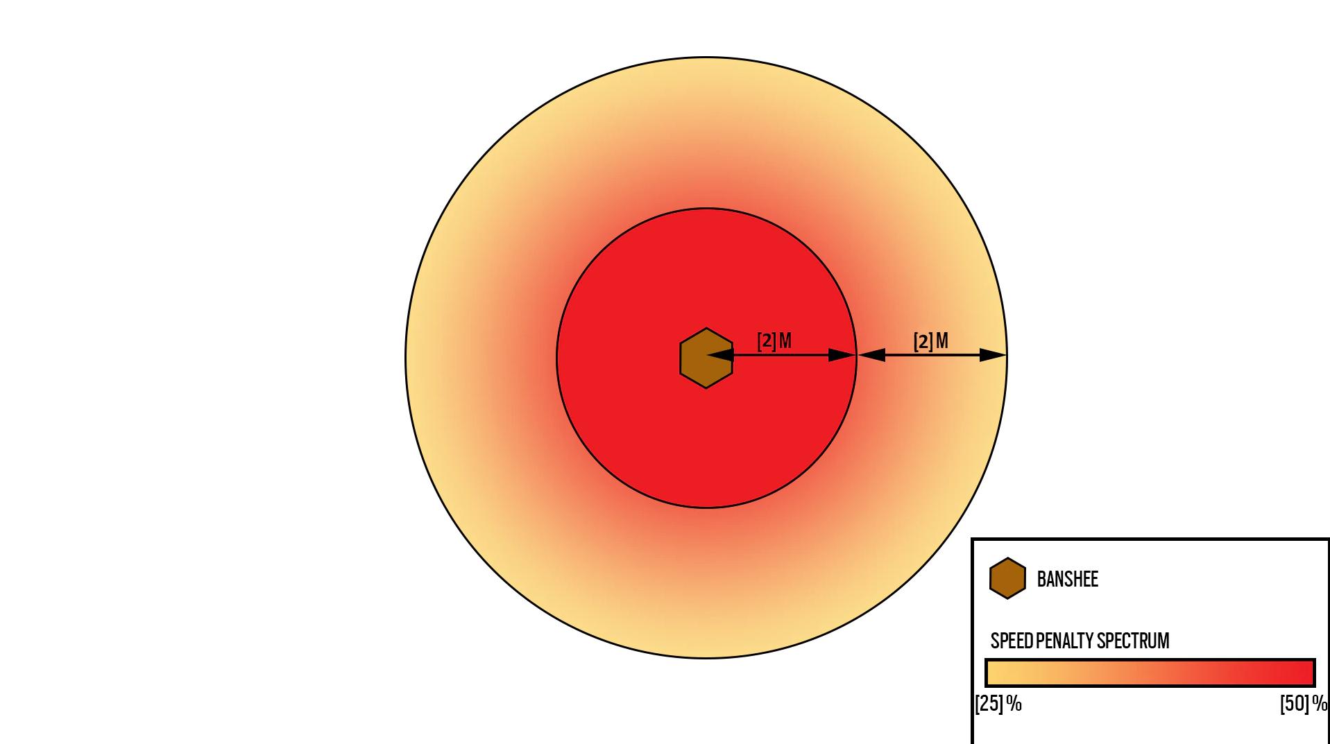 Banshee Range Visualizer