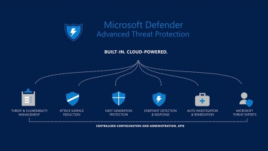 Photo of Microsoft Threat Protection Platform Now 'Integration-Ready' With Several New APIs For MS 365 Cloud Productivity Suites