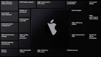 Photo of Kuo's Report Claims Apple Could Launch Either The MacBook Pro 13 or Air This Year With The New Chipset