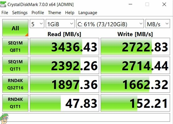 Honor MagicBook Pro Benchmarks