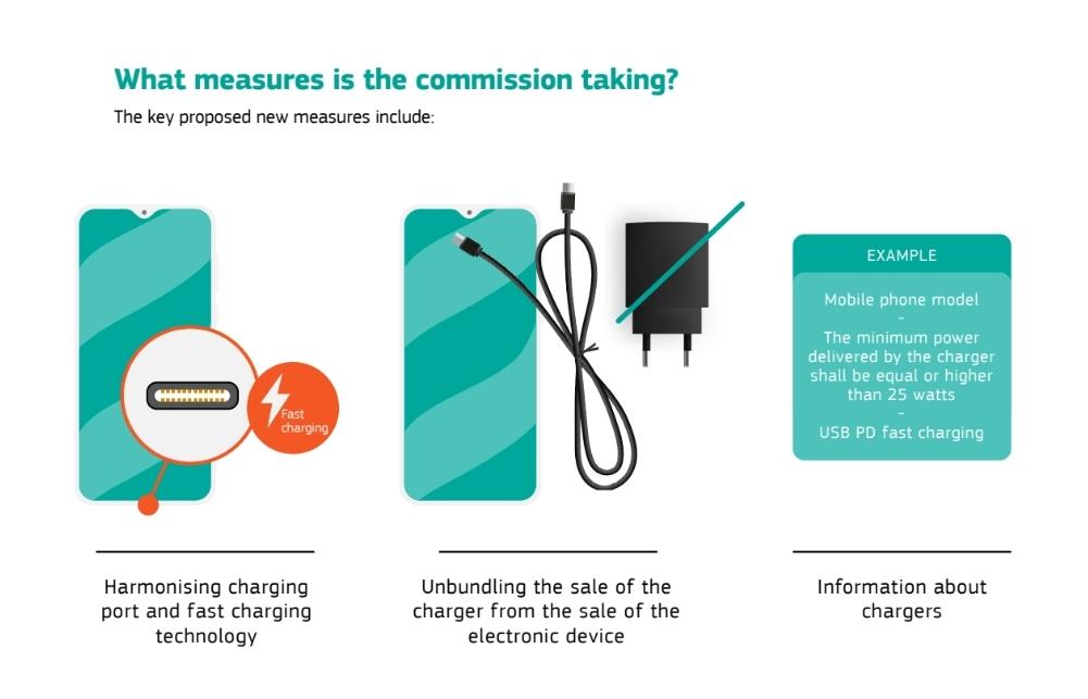 EU Commission Fact Sheet