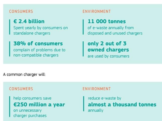 European Commission Fact Sheet